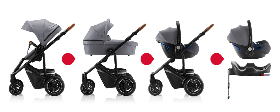 Britax Römer 3 in 1 SMILE III travel system